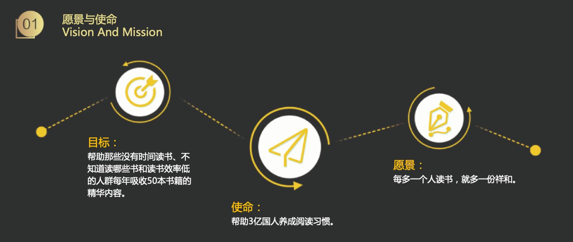樊登读书(图2)